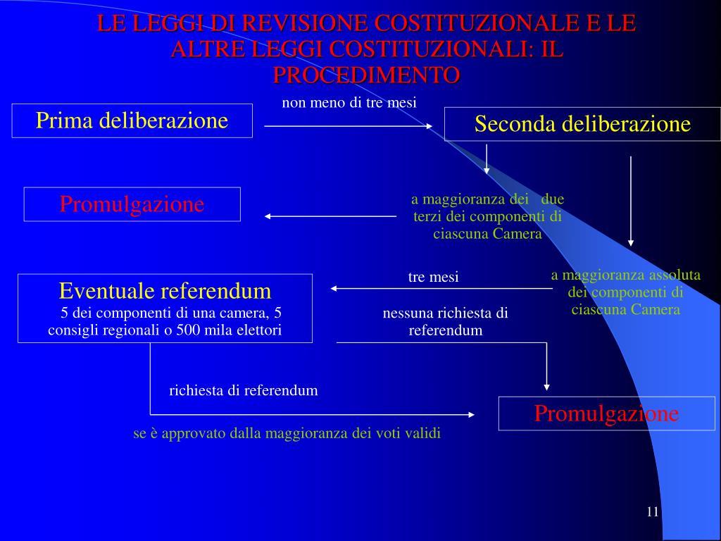 LE LEGGI DI REVISIONE COSTITUZIONALE E LE ALTRE LEGGI COSTITUZIONALI: IL PROCEDIMENTO