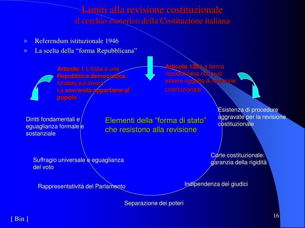 Limiti alla revisione costituzionale