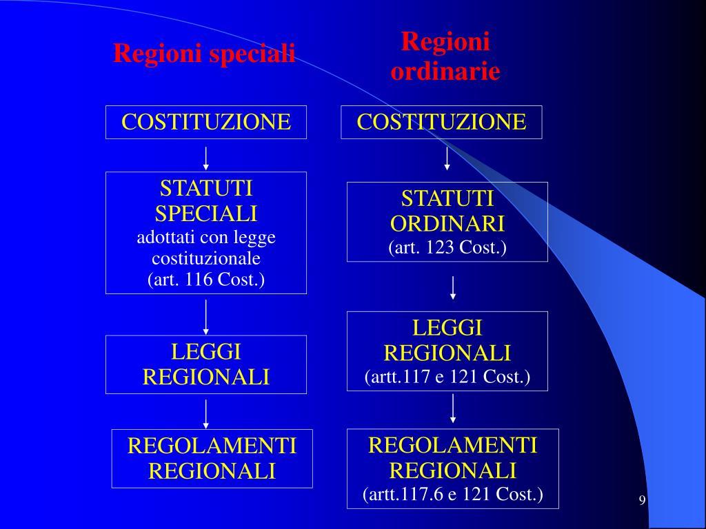 Regioni ordinarie