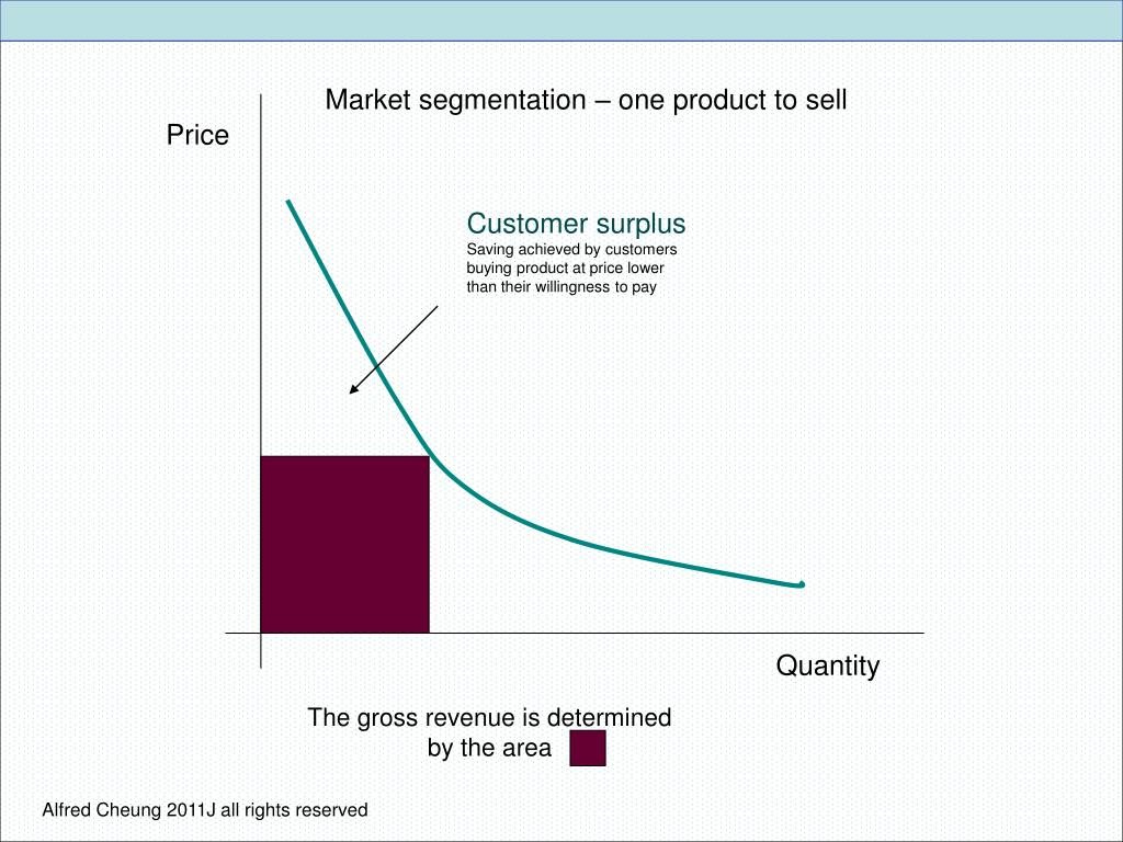 Market segmentation – one product to sell