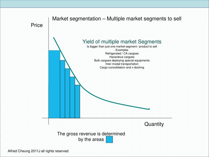 Market segmentation – Multiple market segments to sell