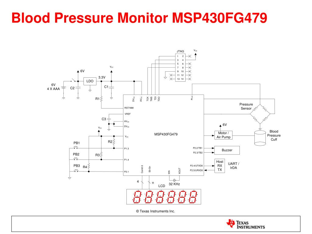 Blood Pressure Monitor MSP430FG479