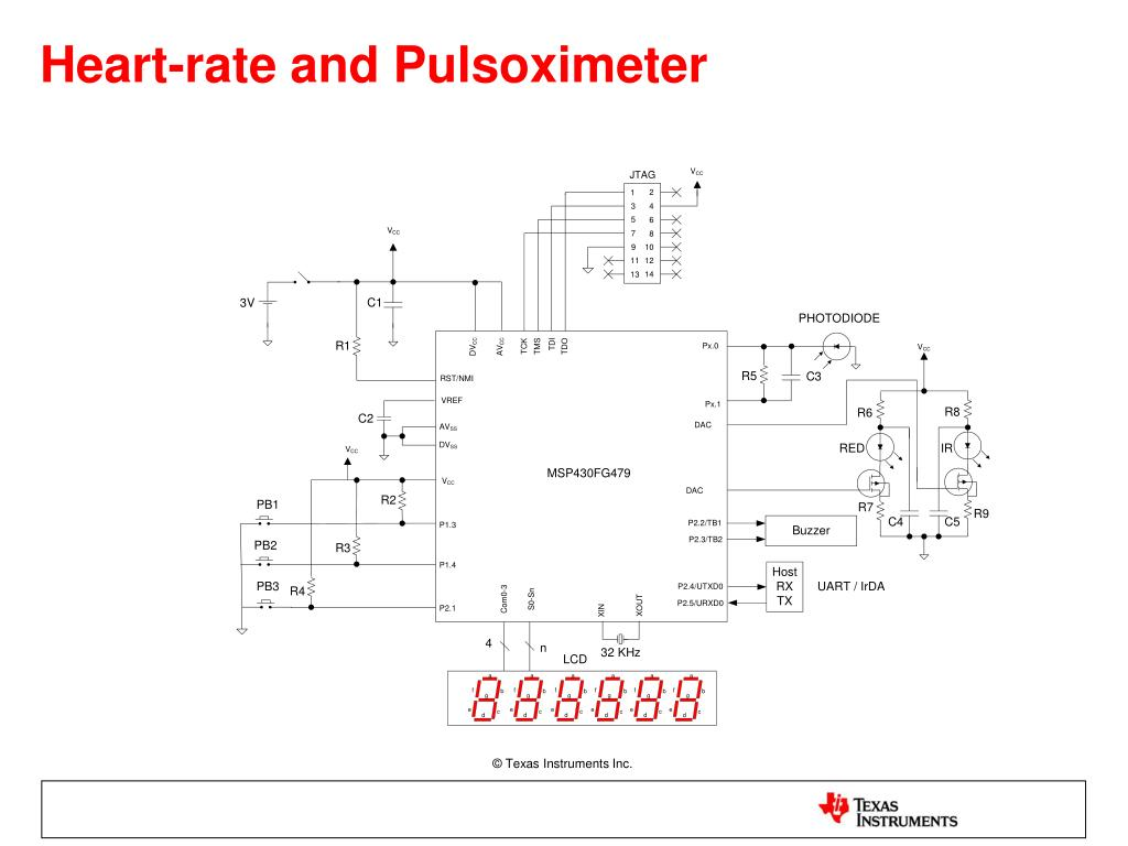 Heart-rate and Pulsoximeter