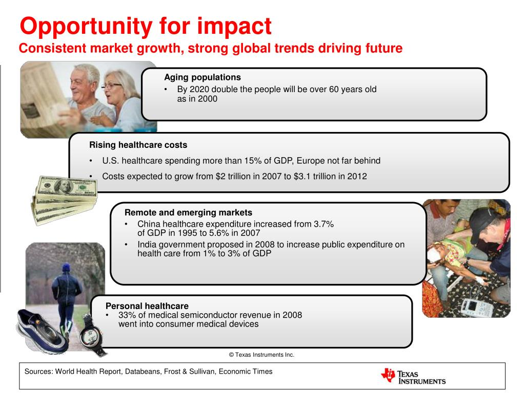 Opportunity for impact