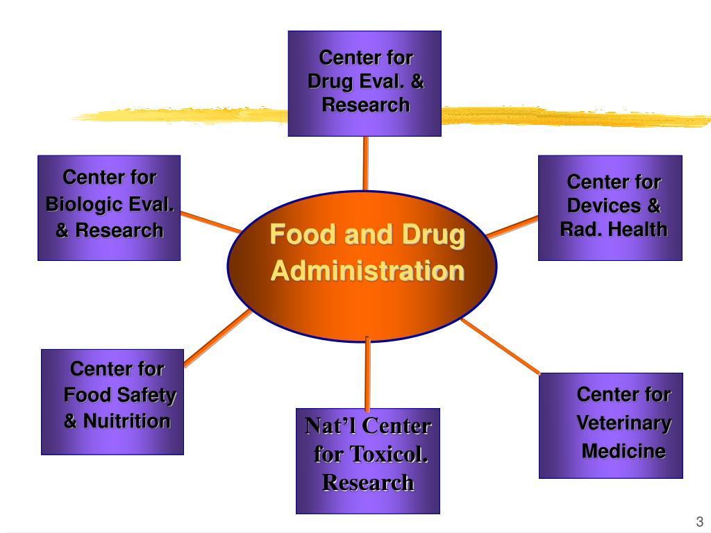 Center for Drug Eval. & Research