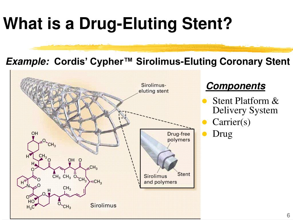 What is a Drug-Eluting Stent?