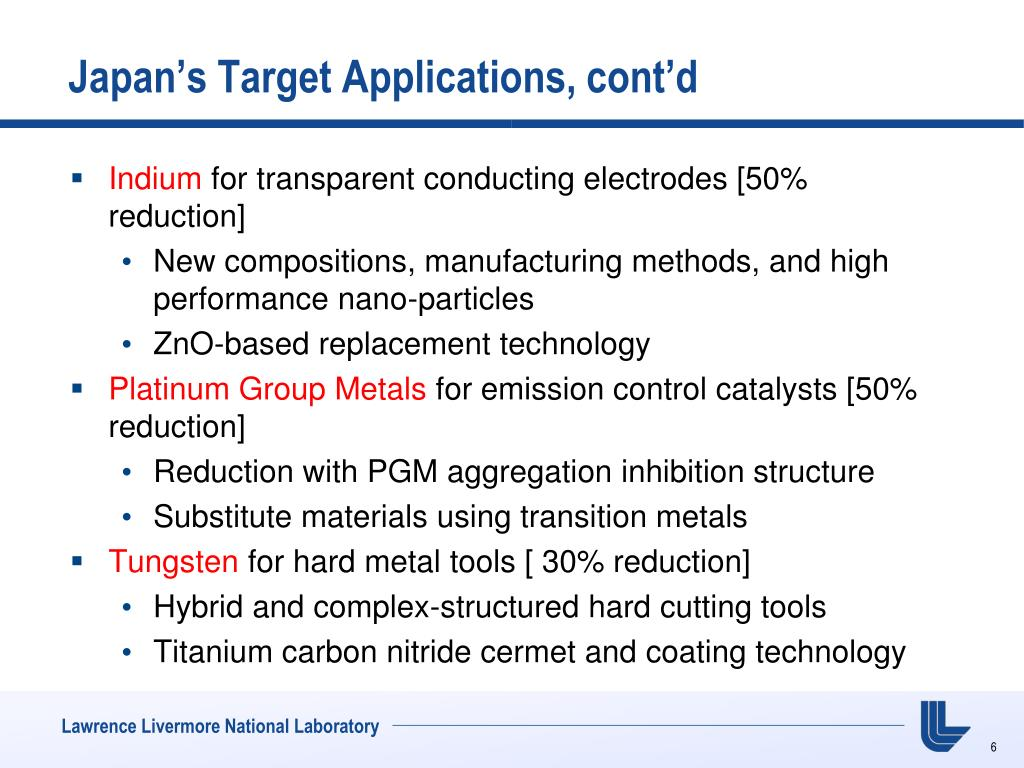 Japan's Target Applications, cont'd