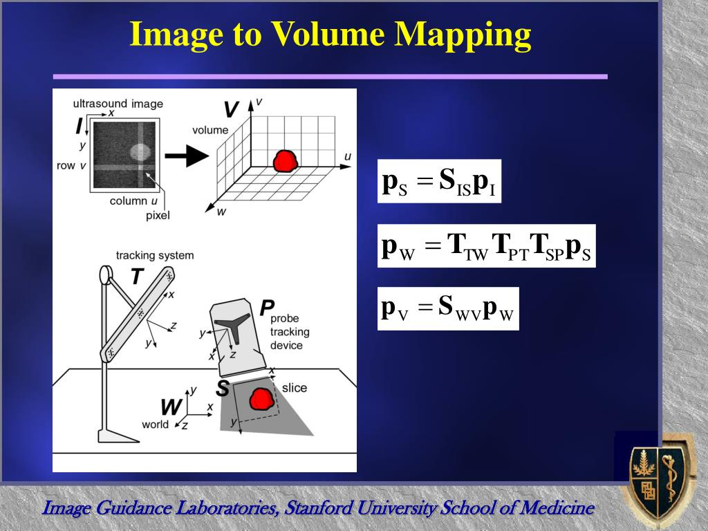 Image to Volume Mapping
