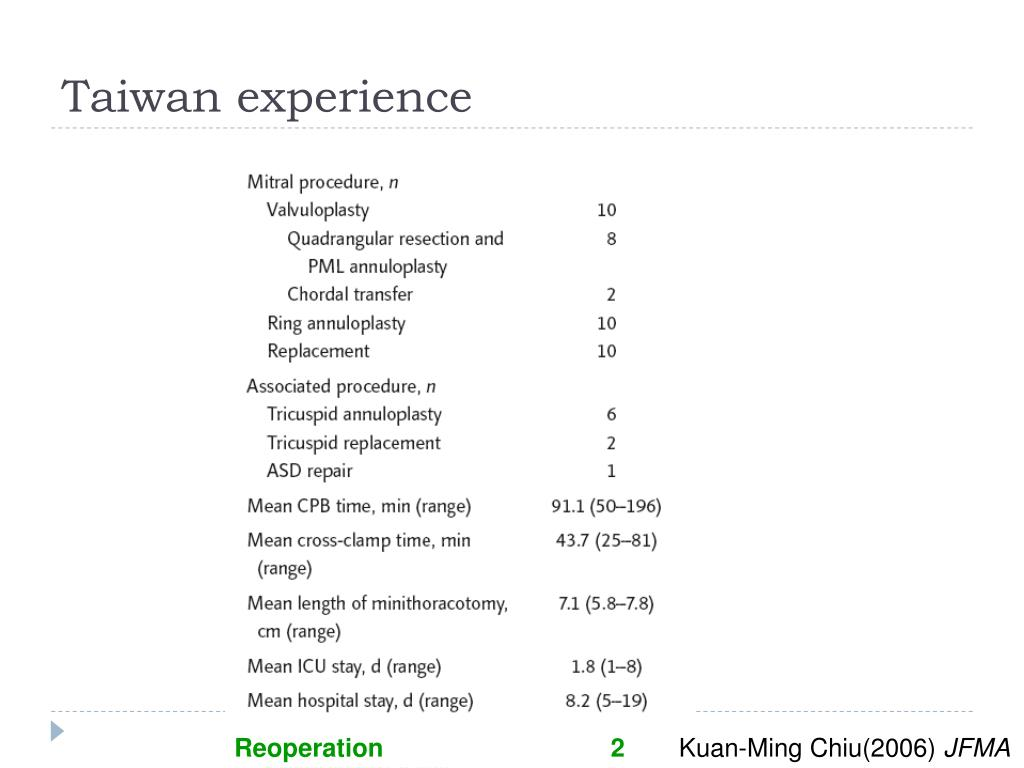 Taiwan experience