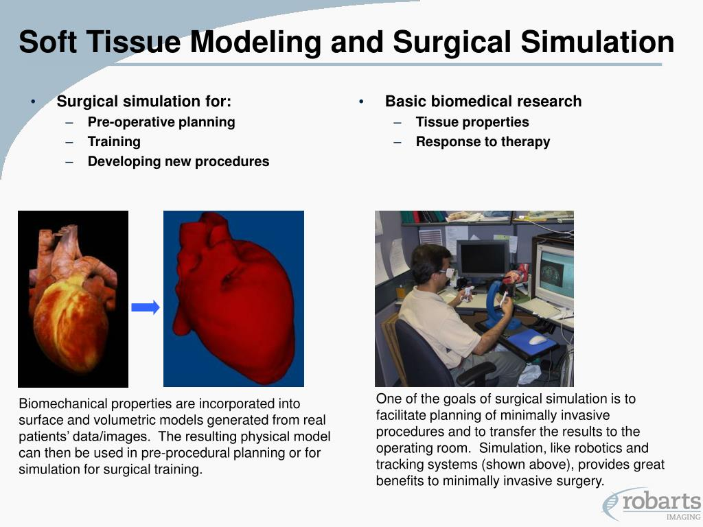 Surgical simulation for: