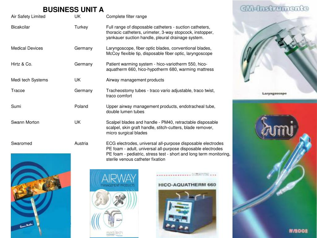 BUSINESS UNIT A
