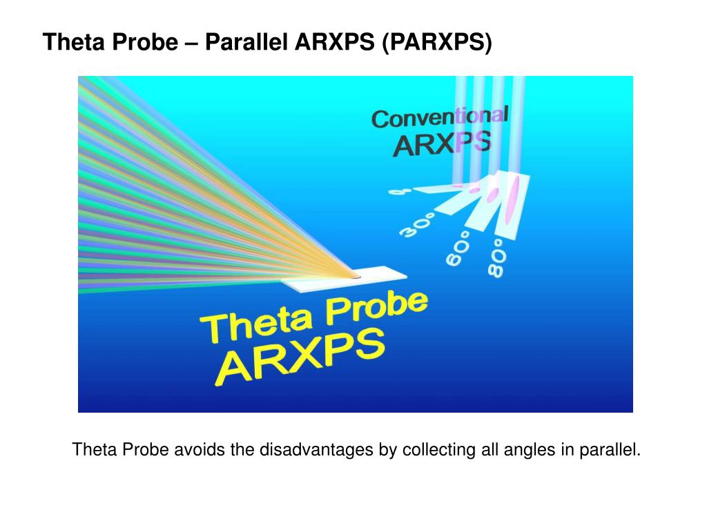 Theta Probe – Parallel ARXPS (PARXPS)