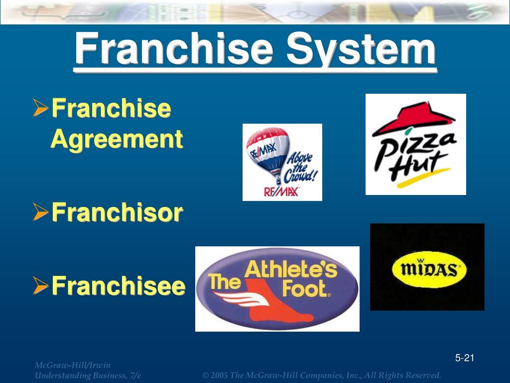Franchise System