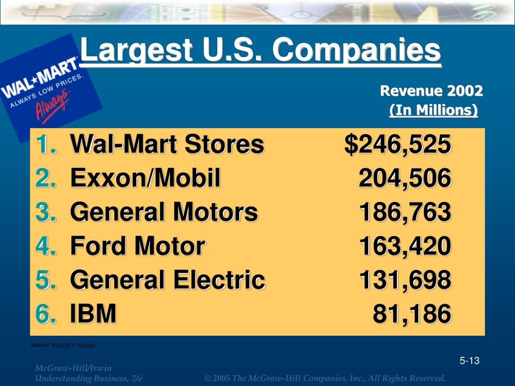 Largest U.S. Companies