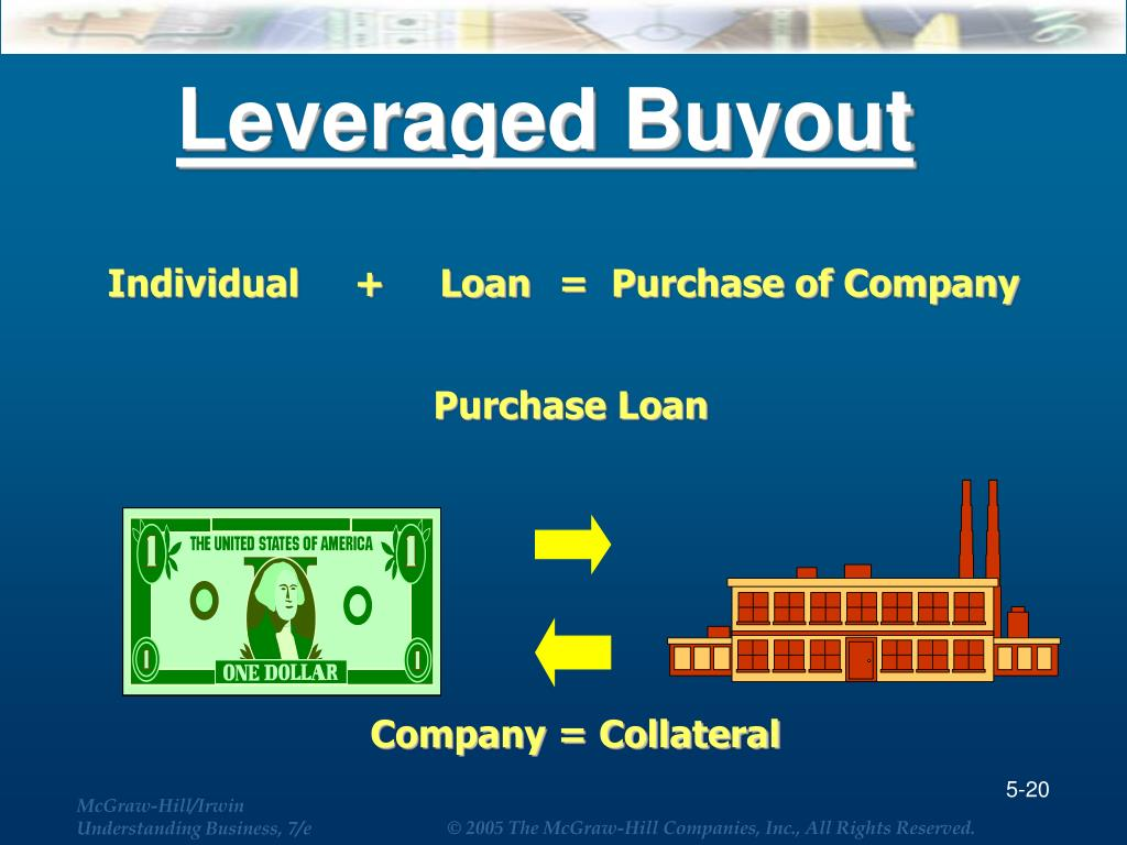 Leveraged Buyout