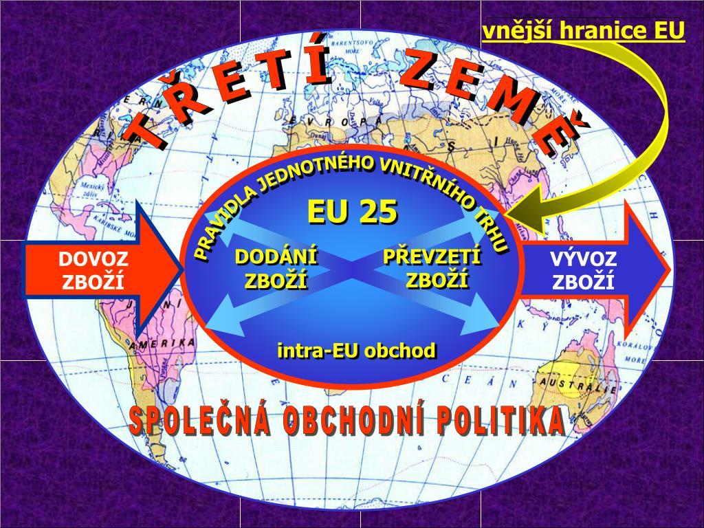 vnější hranice EU