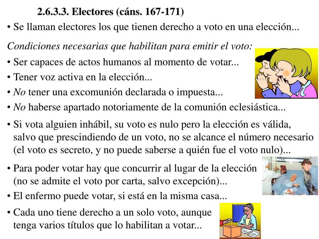 2.6.3.3. Electores (cáns. 167-171)