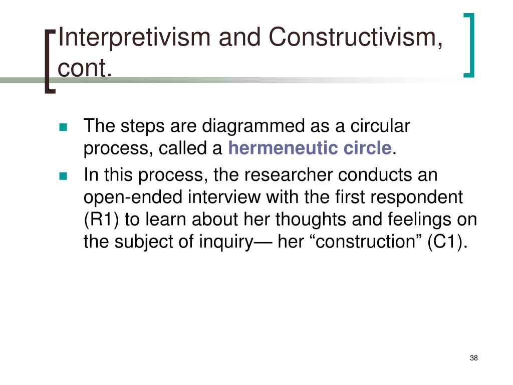 Interpretivism and Constructivism, cont.