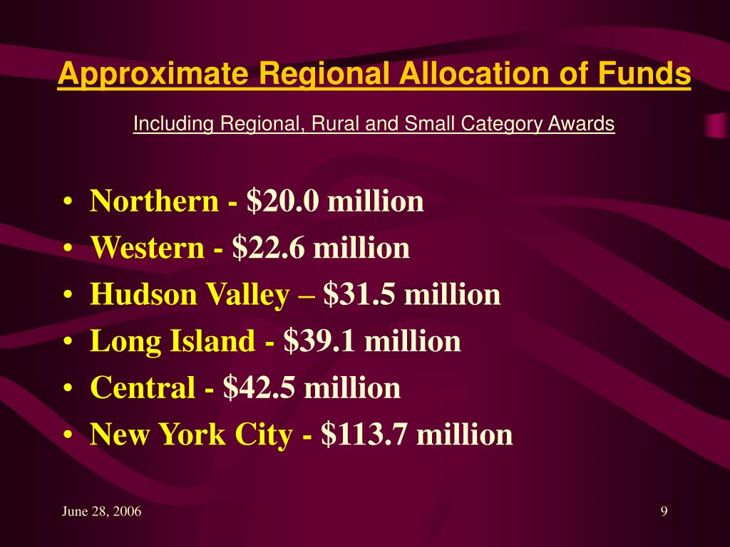 Approximate Regional Allocation of Funds