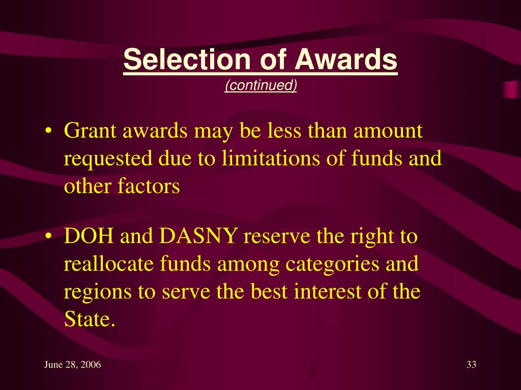 Selection of Awards