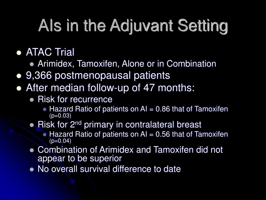 AIs in the Adjuvant Setting