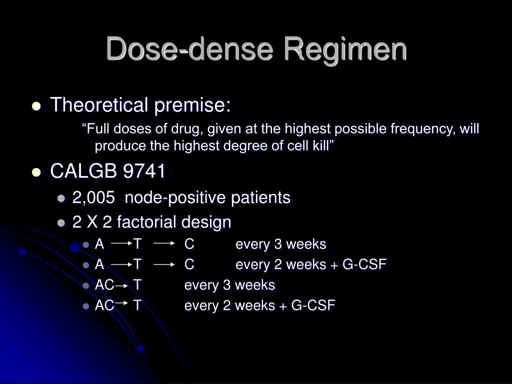Dose-dense Regimen