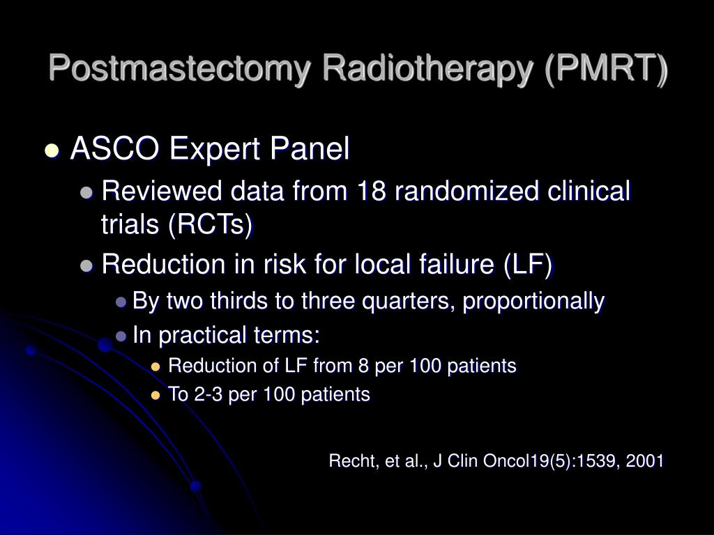Postmastectomy Radiotherapy (PMRT)