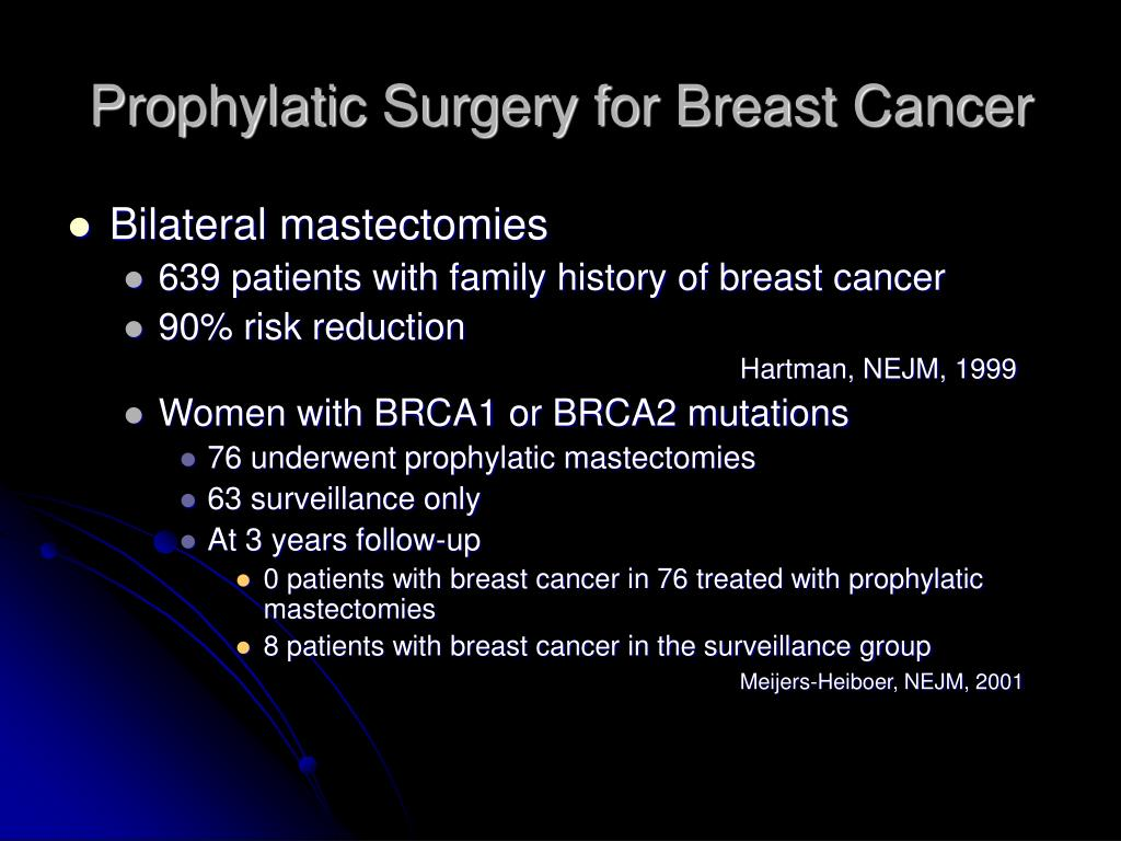 Prophylatic Surgery for Breast Cancer