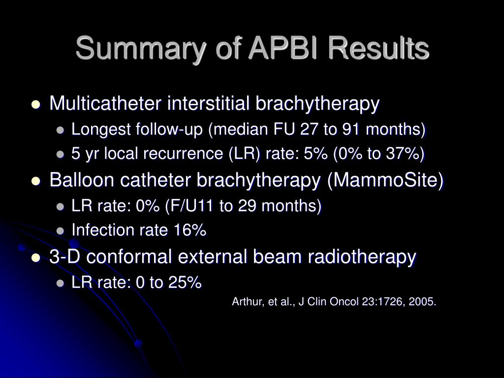 Summary of APBI Results