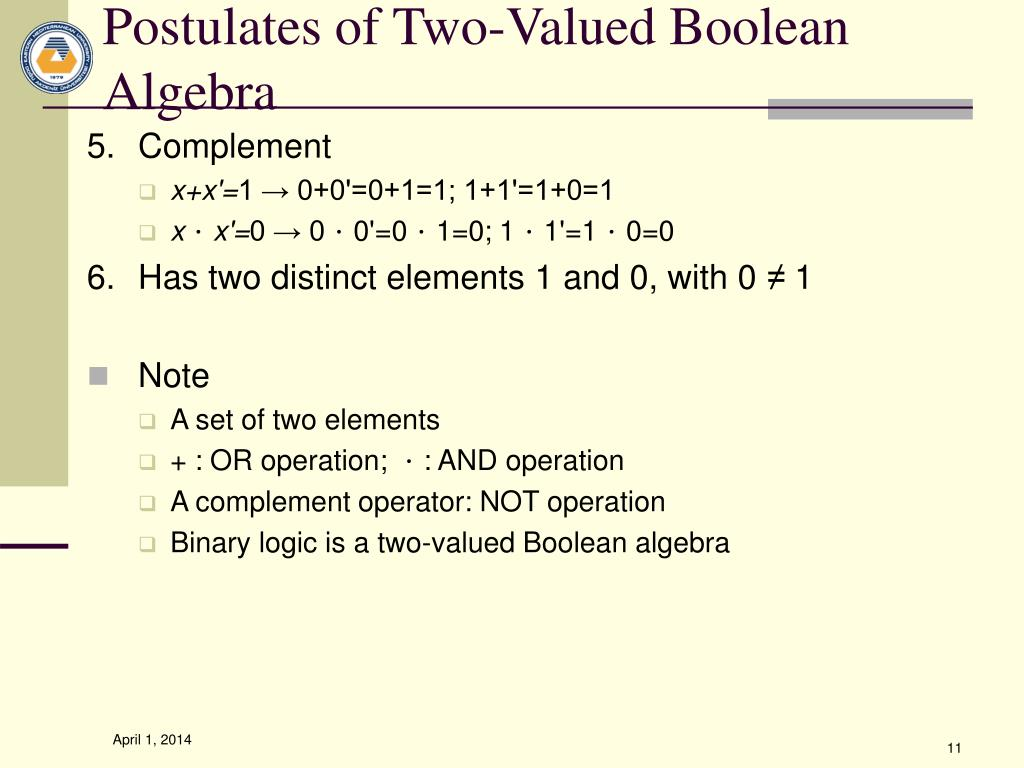 george booles boolean algebra and its impact on digital computers of today British mathematician and logician george boole discovered boolean logic this logical theory acts as the basis of modern digital computer  boolean algebra.