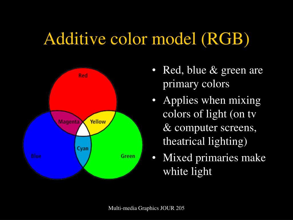 Additive color model (RGB)