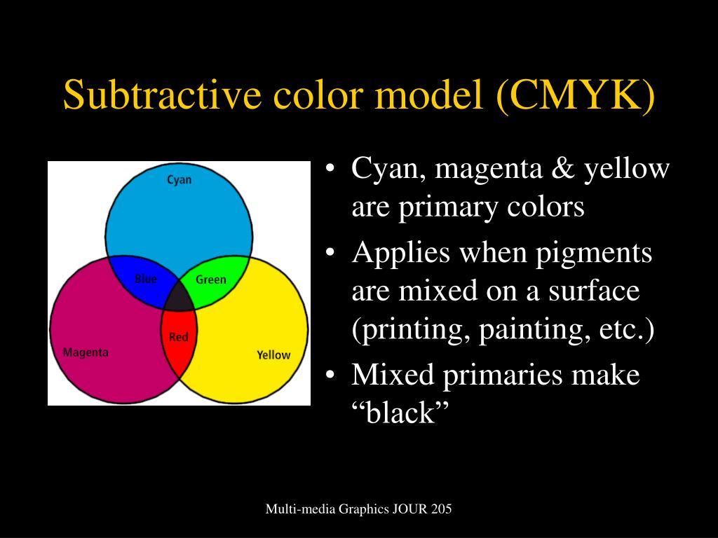Subtractive color model (CMYK)