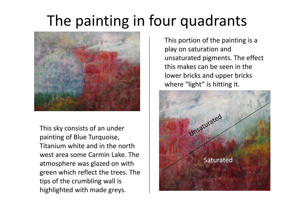 The painting in four quadrants