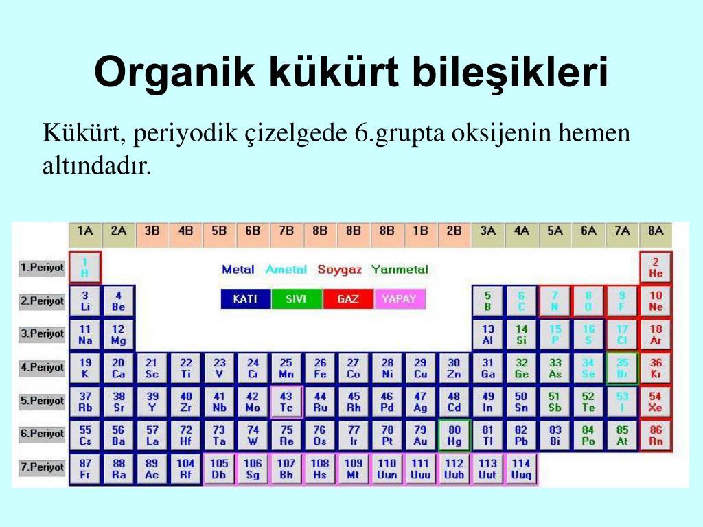Organik kükürt bileşikleri