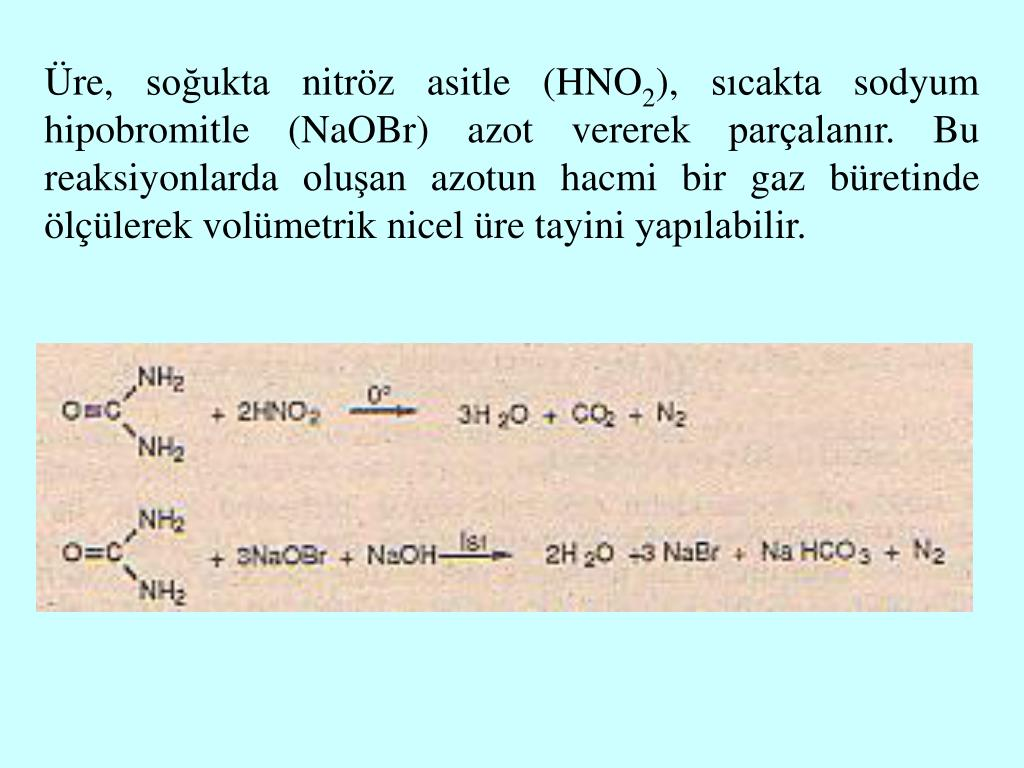 Üre, soğukta nitröz asitle (HNO