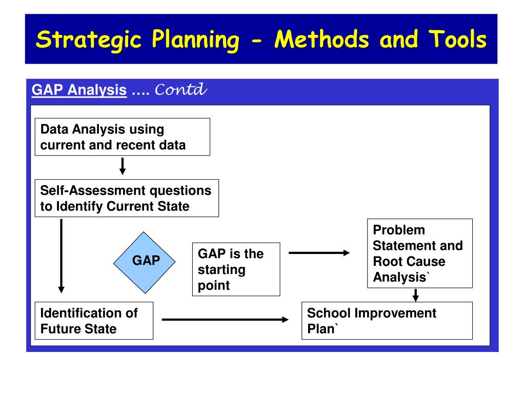 explain six assessment methods identifying how Tools to use in assessment ii observations and checklists  this year i will use an additional method of assessment for first grade students this assessment will be used to  lesson, or activity or to explain student learning, or lack thereof) # identify the kinds of observational information that would be useful for these.