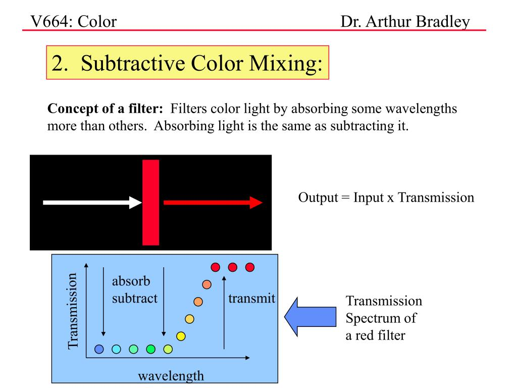 2.  Subtractive Color Mixing: