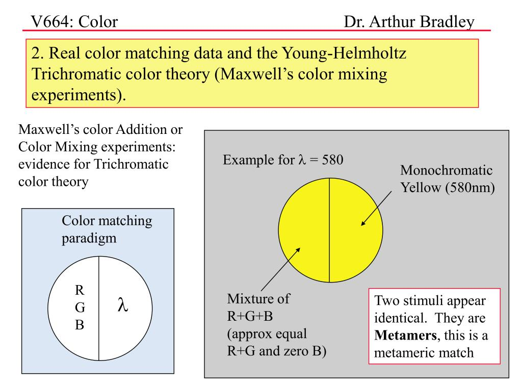 2. Real color matching data and the Young-Helmholtz Trichromatic color theory (Maxwell's color mixing experiments).