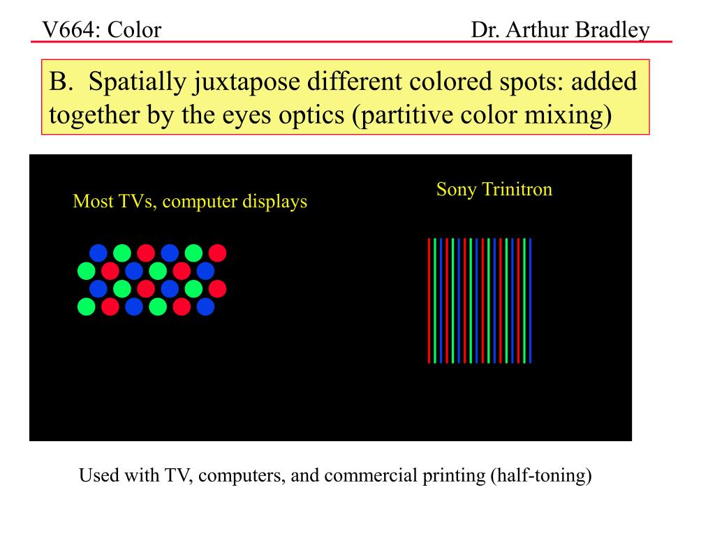 B.  Spatially juxtapose different colored spots: added together by the eyes optics (partitive color mixing)