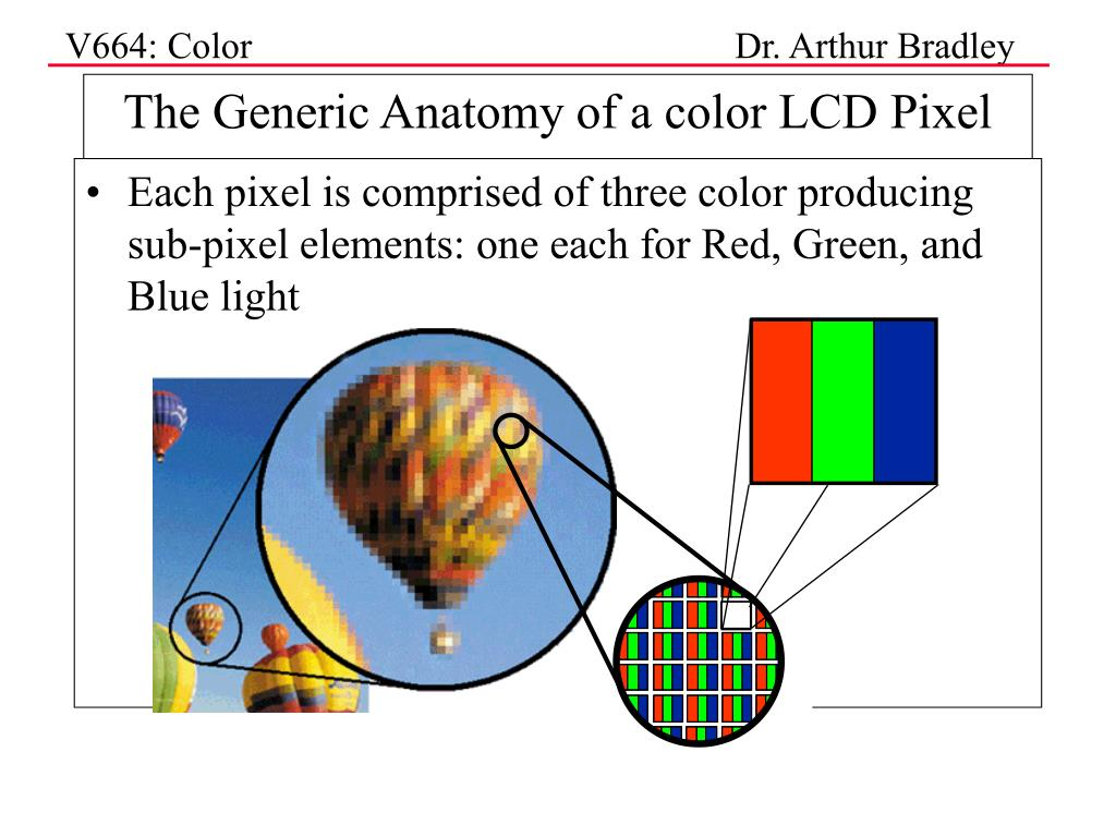 Each pixel is comprised of three color producing sub-pixel elements: one each for Red, Green, and Blue light