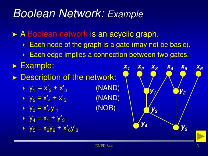 Boolean network example