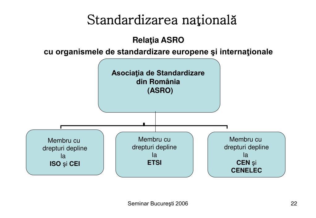 Standardizarea naţională