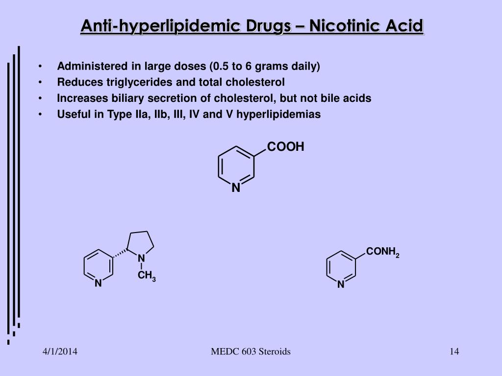 Anti-hyperlipidemic Drugs – Nicotinic Acid