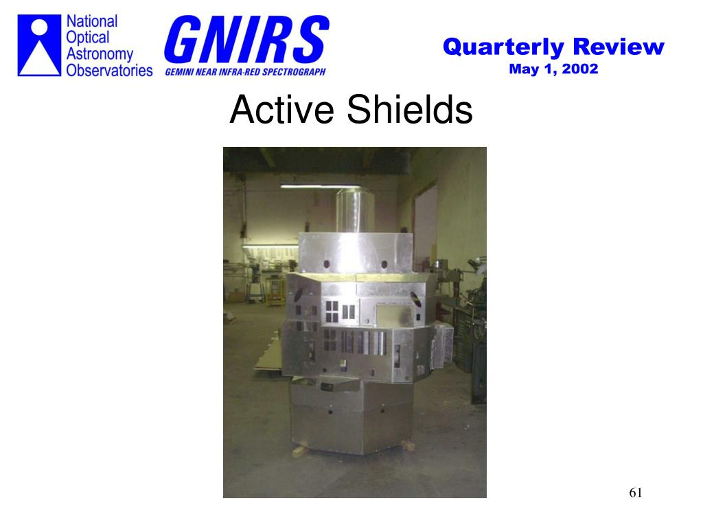 Active Shields