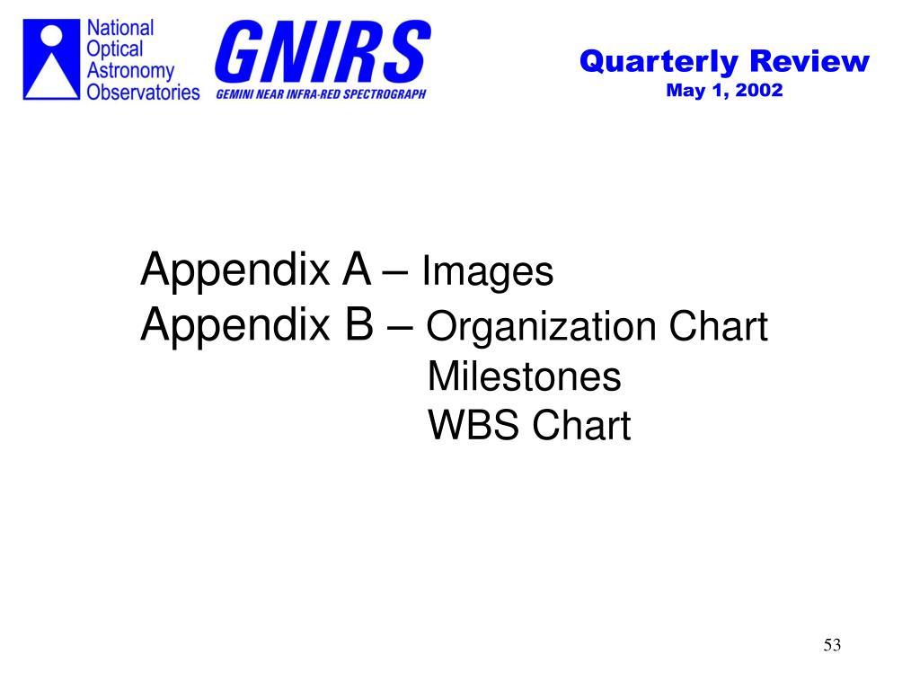 Appendix A –