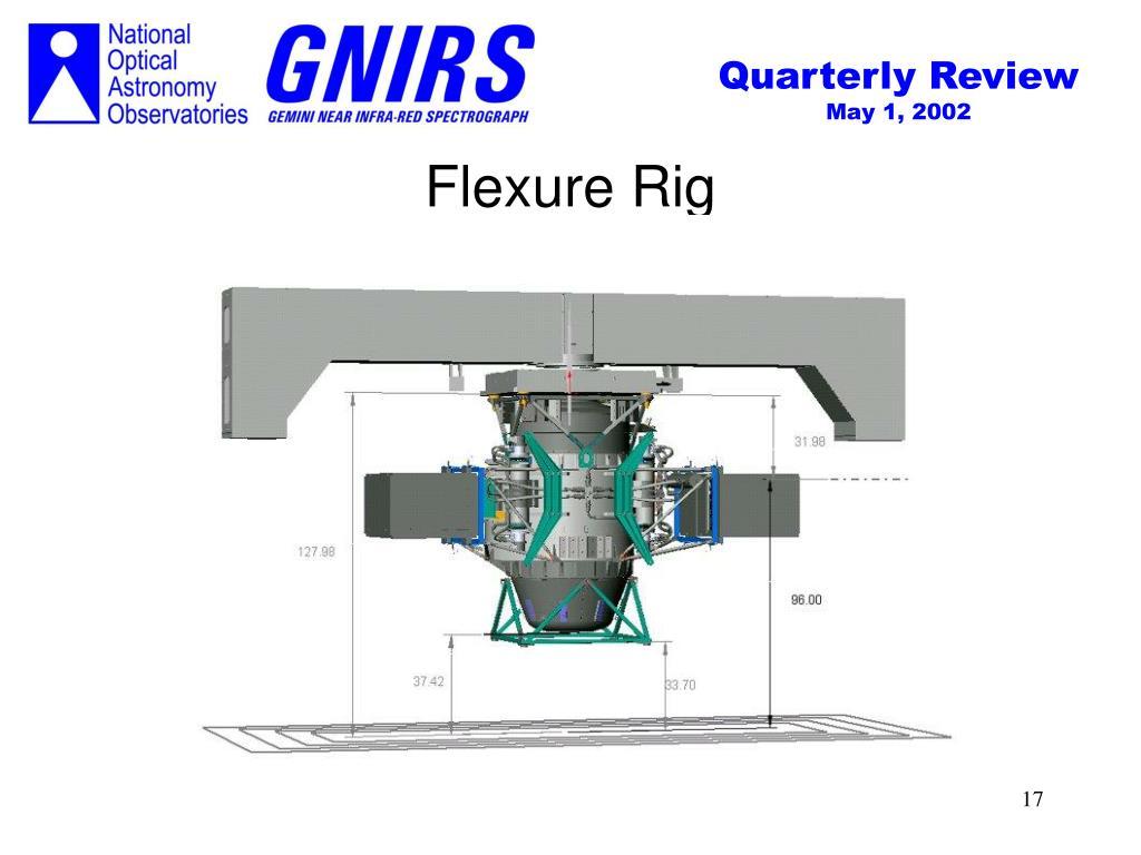 Flexure Rig
