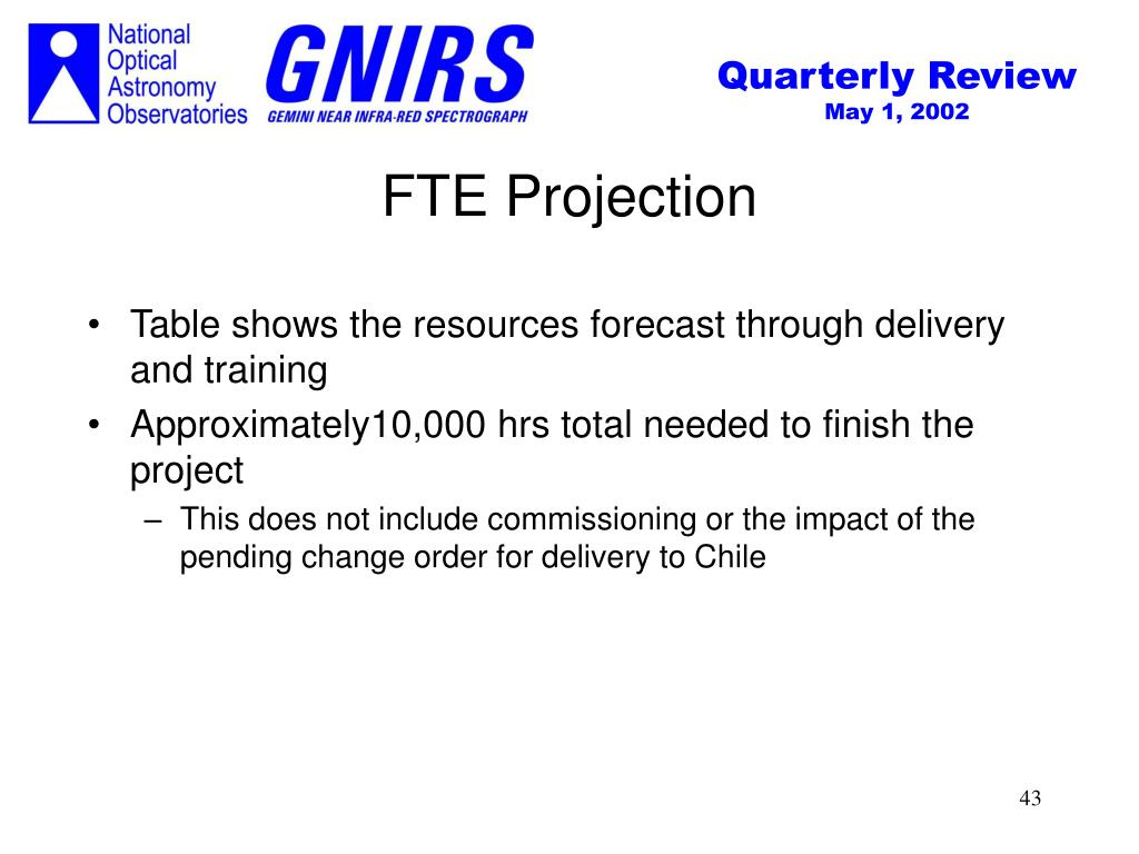 FTE Projection