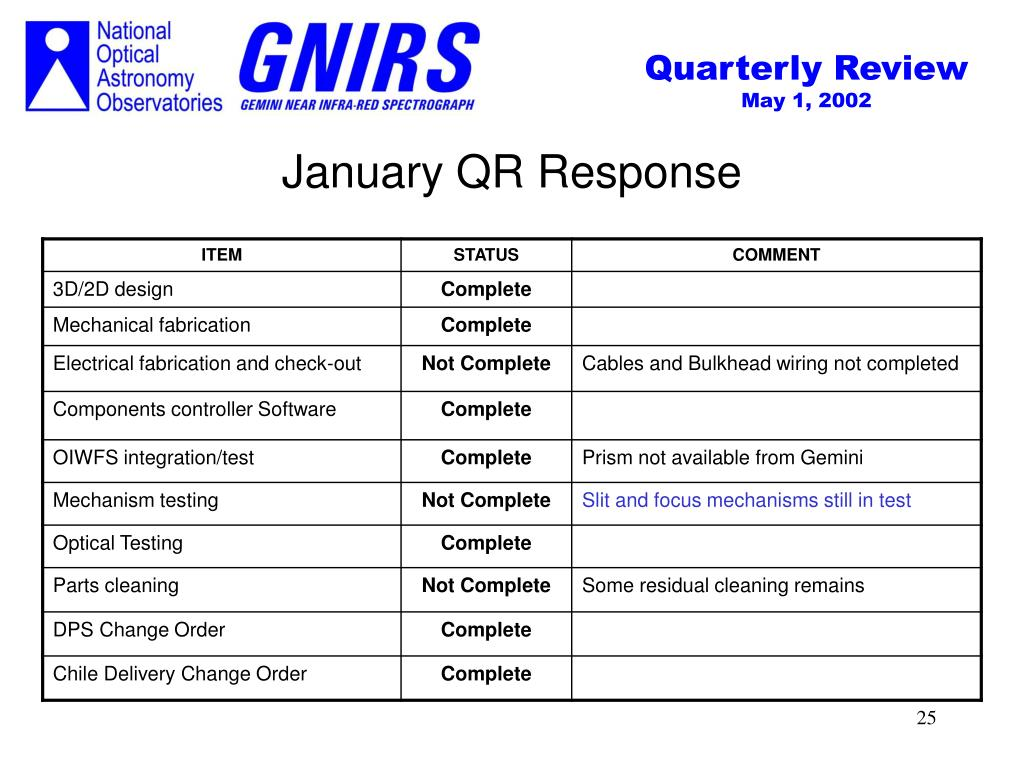 January QR Response
