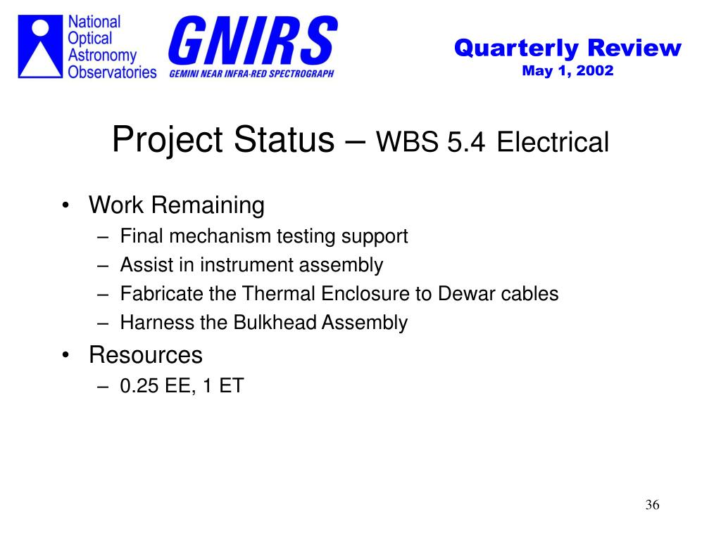 Project Status –