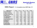 wbs report complete since mfr mar 01